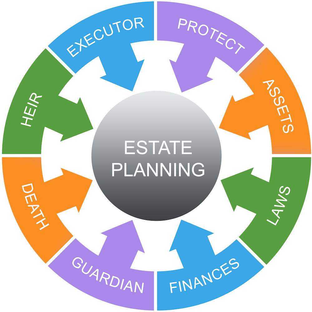estate planning in Cheshire
